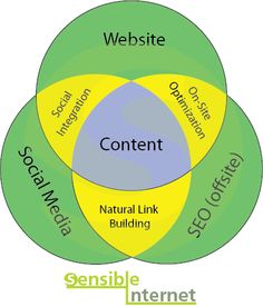 Best reviews on internet marketing - http://affiliatemarketing-d5tqzk4y.canitrustthis.com