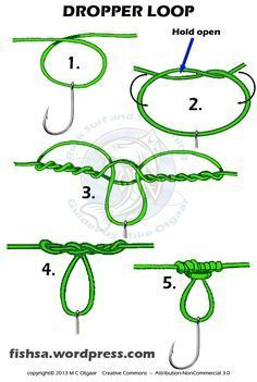 Learn more about these saltwater fishing tips Fishing Hook Knots, Bass Fishing Tips, Fishing Rigs, Best Fishing, Ice Fishing, Trout Fishing, Fishing Basics, Fishing Store, Fishing Tools