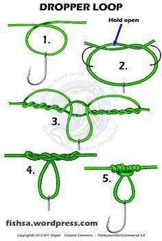 drop shot loop knot - Google Search