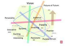 Vision + Sustainability nonkou.com