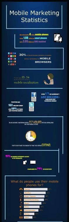 #Mobile #Marketing #Infographics