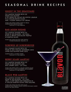 Blavod Vodka Review | Intoxicology 101 | Drinks Made Better