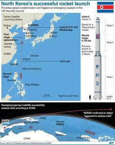 Updated fact file on North Korea's successful rocket launch Wednesday Galaxy 3, Un Security, Rocket Launch, North Korea, Celebrity News, Seoul, Tokyo, Infographic