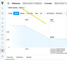 How to Search Optimize Content in 2019 and Beyond by