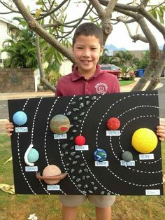 solar system projects for kids Solar System Science Project, Solar System Projects For Kids, Solar System Activities, Solar System Art, Solar System Model, Solar System Crafts, Science Projects For Kids, Solar Projects, Science Experiments Kids