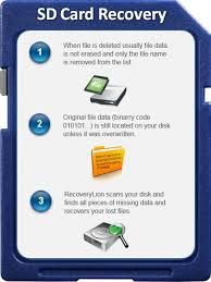 Image result for card recovery pro