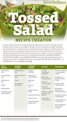 It seems easy, but there is an art to making the Perfect Salad -- no crushed lettuce, no glops of dressing.