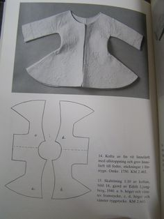 "Scale pattern, 1:10, made in 1940 of item KM 2463. Published in the museums' yearbook ""Kulturen"" 1984, s.114."