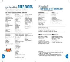 Jenny Craig Free Food & Limited Food list