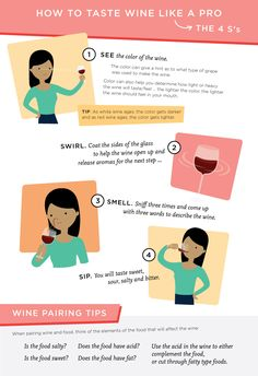 How to Taste Wine Like a Pro via @Target w/ Wine Sisterhood Wine Pairings