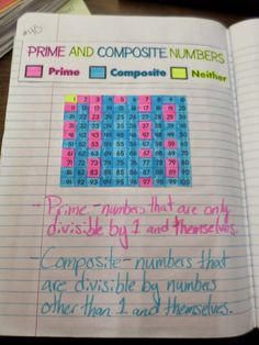 prime and composite numbers for interactive notebook