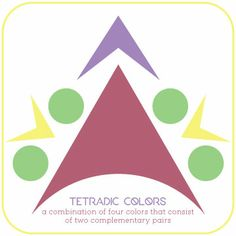 Assignment #2 Tetradic color scheme; a combination of four colors that consist of two complementary pairs