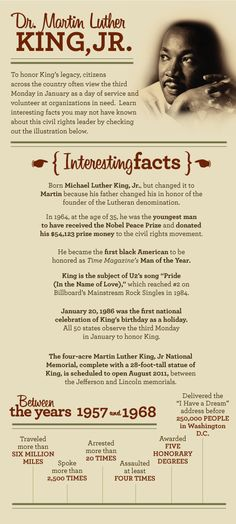 Martin Luther King Jr. Day infographic, plus a myriad of links and videos honoring this great American.