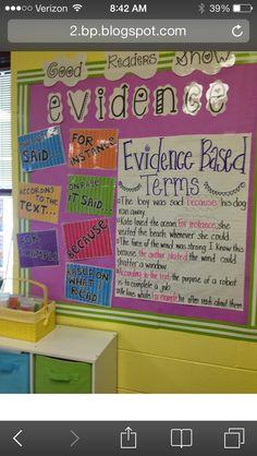 Evidence based terms- 5th grade bulletin board