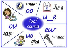 Condensed Phonics Charts K-3 Teacher Resources