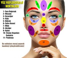 Facial reflexology is a non-invasive treatment is based on the theory that areas on your face are connected to areas of your body Reflexology Points, Acupressure Points, Gesicht Mapping, Prenatal Yoga Poses, Face Mapping, Acne Causes, Face Massage, Too Faced, How To Get Rid Of Acne