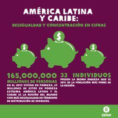 Oxfam México » Desigualdad extrema en América Latina