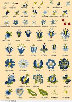 wzory kaszubskie kolorowanki - Szukaj w Google