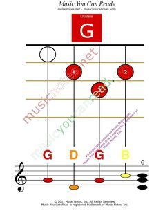 Home Page Music You Can Read Kodaly Orff Solfeggio Elementary Music Curriculum Cool Ukulele, Ukulele Chords, Souvenir Store, Elementary Music, Teaching Music, Music Education, Music Notes, Musical, Chart