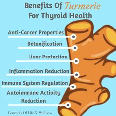 Benefits of Turmeric for Your Thyroid #Dietsforthyroid #Hypothyroidism-facts