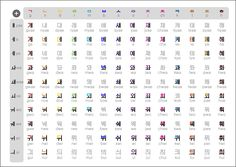 Konglish Baby: Hangul Charts - Great learning tool