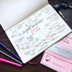 It's never too late to create a yearly review for your planner or bullet journal! This is such a great way to celebrate the prior year while planning for the next!
