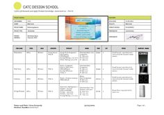 paint schedule example guidelines pinterest