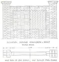 Books for Brickwork: Pitman's Vol 20 - Decorative Brickwork