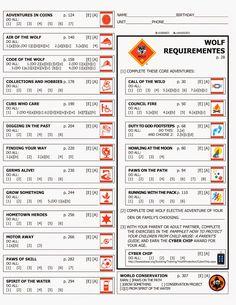 Kara's Cub Stuff: Forms for new cub program Wolf rank