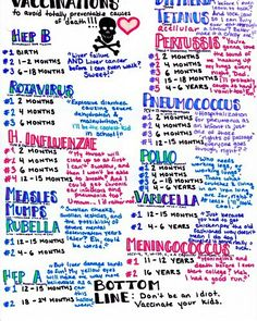 Medical assistant student cheat sheets nursing schools 35 new Ideas Rn School, Pharmacy School, Medical School, Nursing School Notes, Nursing Schools, Med Surg Nursing, Ob Nursing, Funny Nursing, Study Nursing