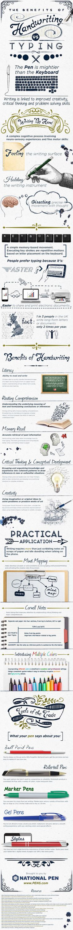 The Benefits of Handwriting Vs Typing: INFOGRAPHIC   AKA why I write notes by hand <3 - Kate Tilton