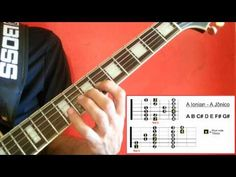 Major Scale (2 patterns) A IONIAN MODE - A JÔNICO - For guitar FAST LESSON