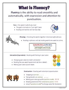 FREE: What is Fluency? handout for parents
