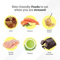 "KetONE pe Instagram: ""A ketogenic diet can naturally decrease stress and helps make your body healthier on a physiological, mental, and emotional level! ⁠ ⁠ How…"" Healthy Recipes For Weight Loss, Healthy Dinner Recipes, Keto Recipes, One Meal A Day, Weight Loss Meal Plan, Recipes For Beginners, Foods To Eat, No Carb Diets, Healthy Eating"