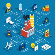 Buy Electricity Isometric Chart by macrovector on GraphicRiver. Electricity isometric chart with electrician light bulb power station battery circuit and other descriptions vector i. Electrical Grid, Sharing Economy, Isometric Design, Information Graphics, Aesthetic Pastel Wallpaper, Vector Photo, Internet, Digital Illustration, Vector Illustrations