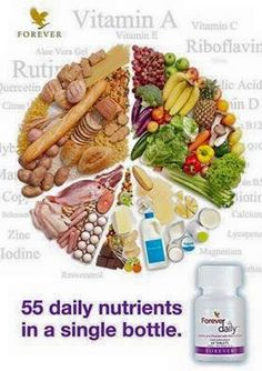 Forever Daily™ with AOS delivers a perfectly balanced blend of 55 nutrients, including essential vitamins and minerals, providing more efficient absorption and in the case of minerals, targeting specific body systems. https://www.youtube.com/watch?v=5ZUkG563yVA http://360000339313.fbo.foreverliving.com/page/products/all-products/2-nutrition/439/usa/en Buy it http://istenhozott.flp.com/shop.jsf?language=en ID 360000339313 Need help? http://istenhozott.flp.com/contact.jsf?language=en