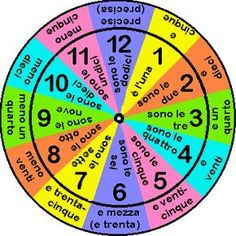 Clock - Che ore sono? - What time is it?; Numbers - I Numeri