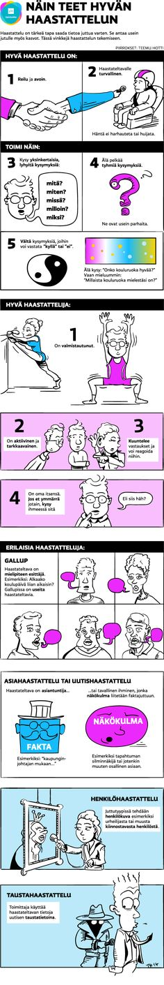 Pikakurssi tähtitoimittajaksi - ohjeet sarjakuvana   Yle Uutiset   yle.fi School Stuff, Map, Quotes, Quotations, Location Map, Qoutes, Manager Quotes, Maps