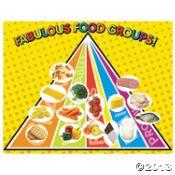 "5.00 ""Fabulous Food Groups"" Make-A-Sticker Scenes Oriental Trading"