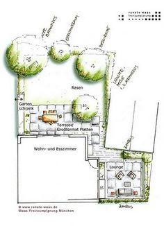 Gartenplan für einen modernen Garten mit Lounge
