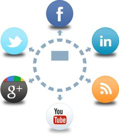 Buy youtube views - To promote social media marketing buy facebook likes, youtube likes, pinterest followers, instagram followers, twitter followers from smmgigs.