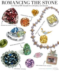 Coloured Diamonds! Some of the most celebrated coloured diamonds here - Moussaieff Red, Pumpkin Diamond, Dresden Green, Hope, Darya-I-Nur pink, Tiffany Yellow...