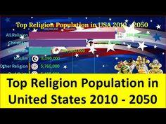 World Data, Christianity, Religion, United States, The Unit