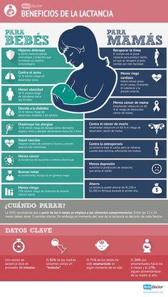 Beneficios de la lactancia para mamás y bebés. #infografia #salud #lactancia