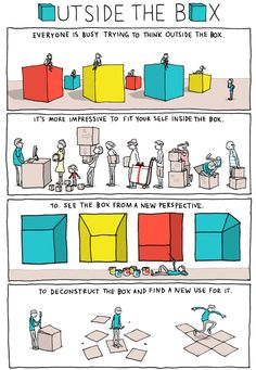 Thinking outside the Box ... it's more impressive to fit yourself inside the box, to deconstruct the box and form something new out of it... Grant Snyde