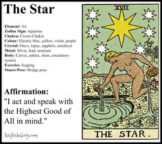 Holistic Tarot Correspondences for The Star
