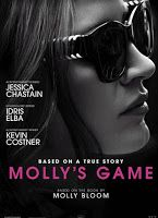 Molly's Game (2017) : Full HD Movie Watch or Download Free