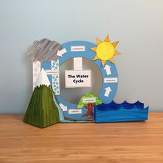 Science Projects For Kids, Science For Kids, Science Activities, School Projects, Activities For Kids, Water Cycle Activities, Water Cycle Craft, Water Cycle Project, Water Cycle For Kids