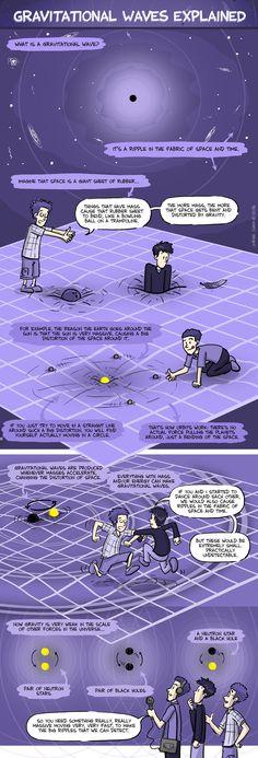 Explicación de las ondas gravitacionales