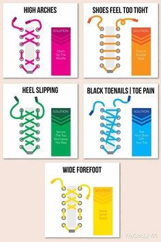 This is a great description of how to tie your shoes for different foot types.